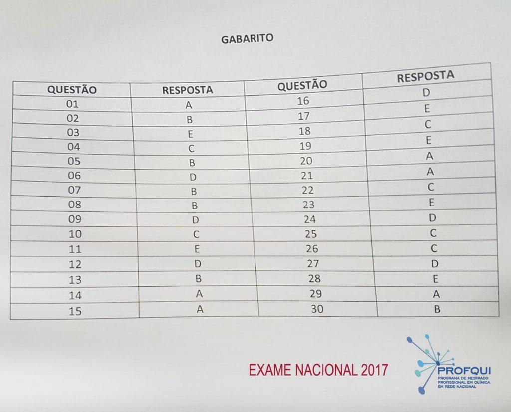 gabarito-profqui2017